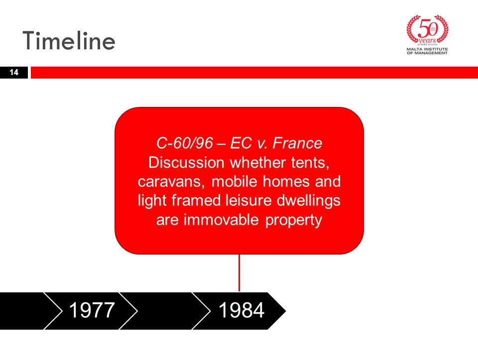 Timeline 1977 1984 1997 C-60/96 – EC v. France