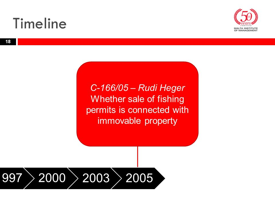 Whether sale of fishing permits is connected with immovable property