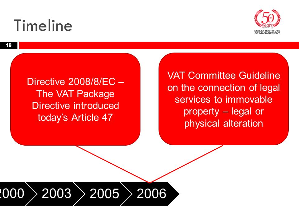 Timeline Directive 2008/8/EC – The VAT Package Directive introduced today's Article 47.