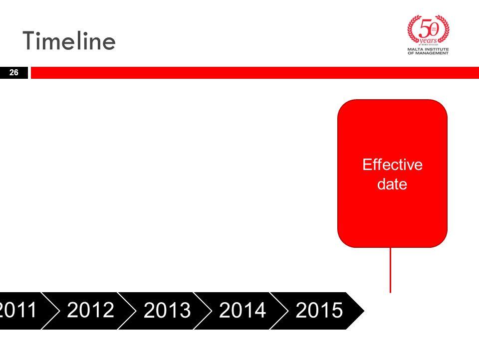 Timeline Effective date 2011 2012 2013 2014 2015 2017