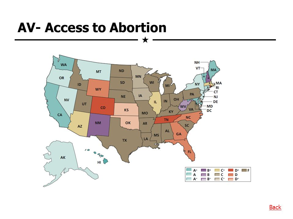 AV- Access to Abortion  Back