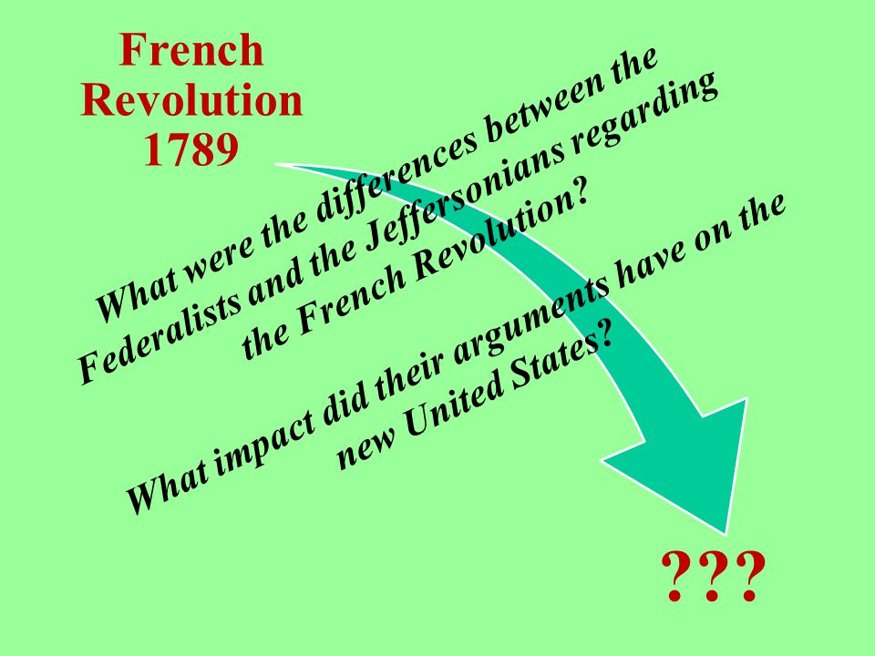 French Revolution 1789