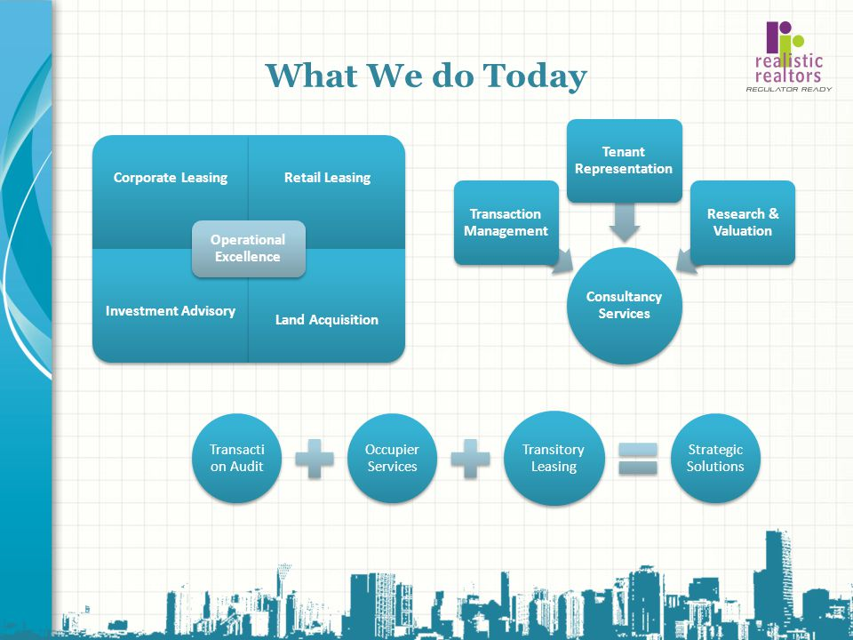 Transaction Management Tenant Representation