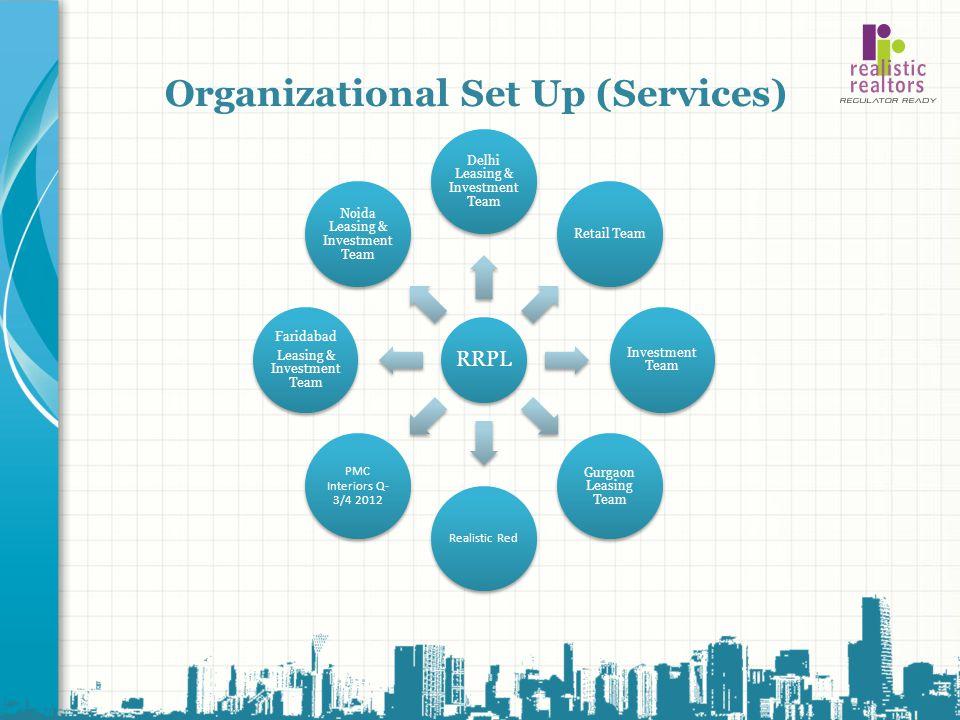 Organizational Set Up (Services)