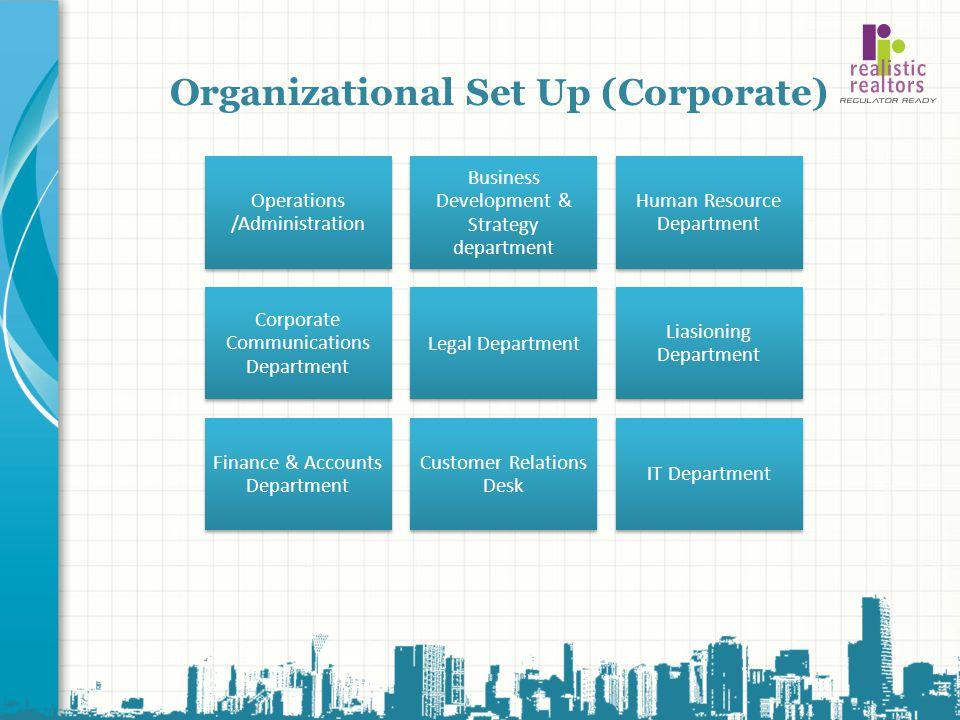 Organizational Set Up (Corporate)