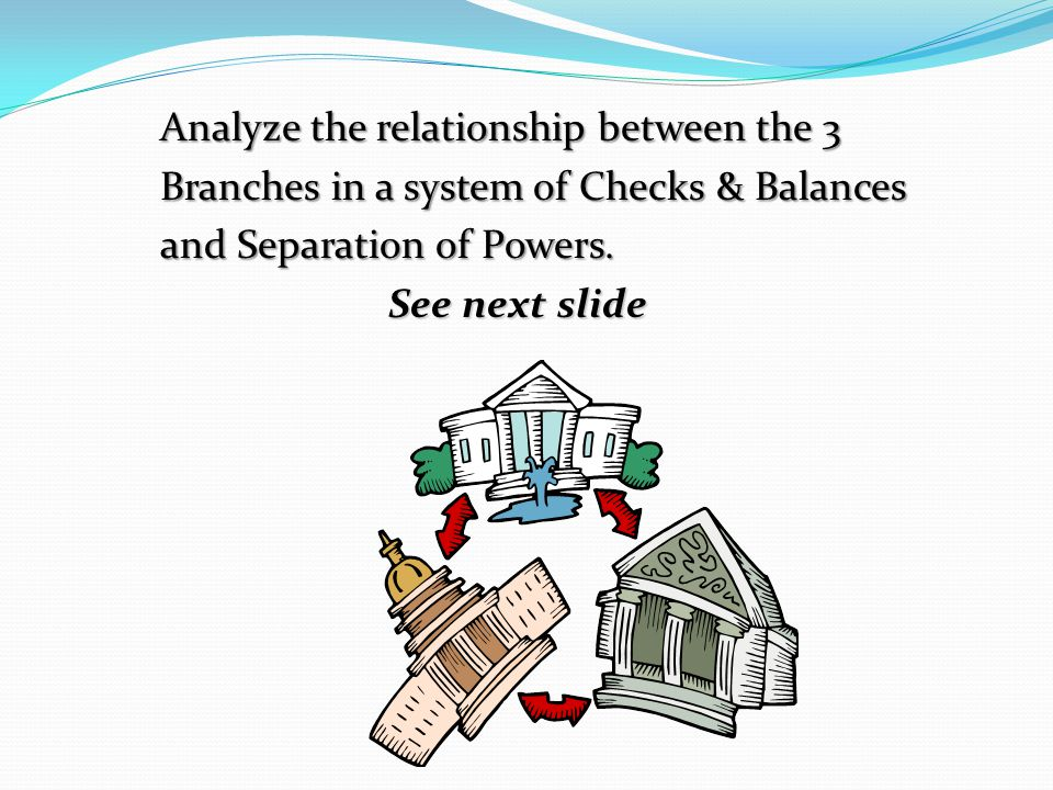 Analyze the relationship between the 3 Branches in a system of Checks & Balances and Separation of Powers.