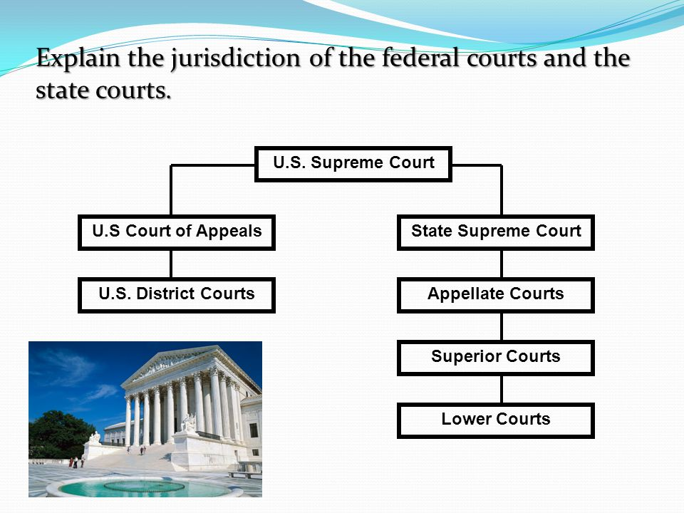 Explain the jurisdiction of the federal courts and the state courts.