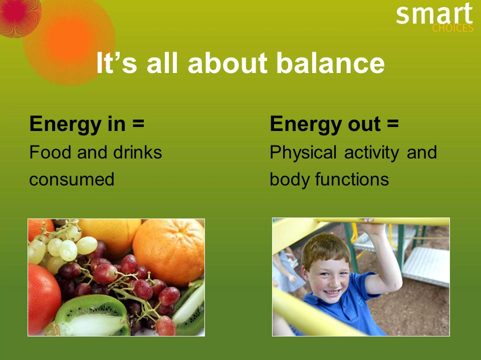 It's all about balance Energy in = Energy out =