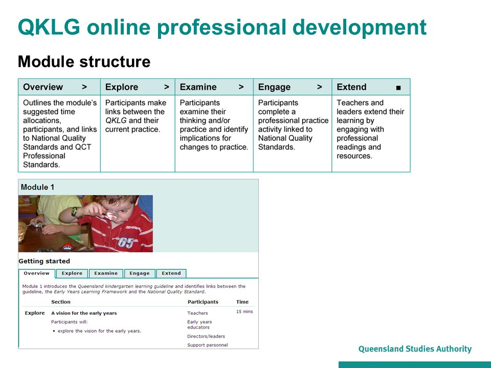 QKLG online professional development