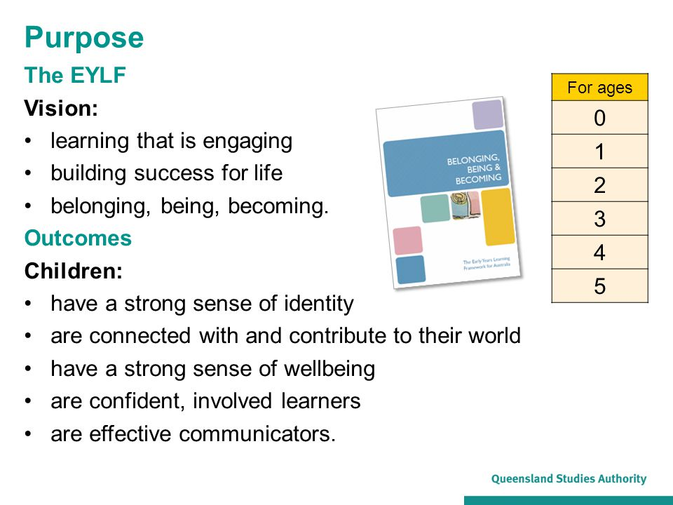 Purpose The EYLF 1 Vision: 2 learning that is engaging 3