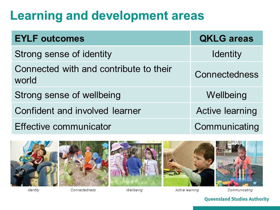 Learning and development areas