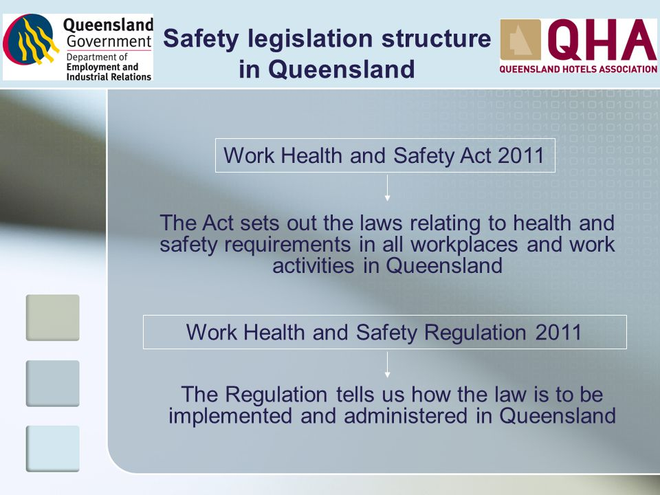 Safety legislation structure in Queensland