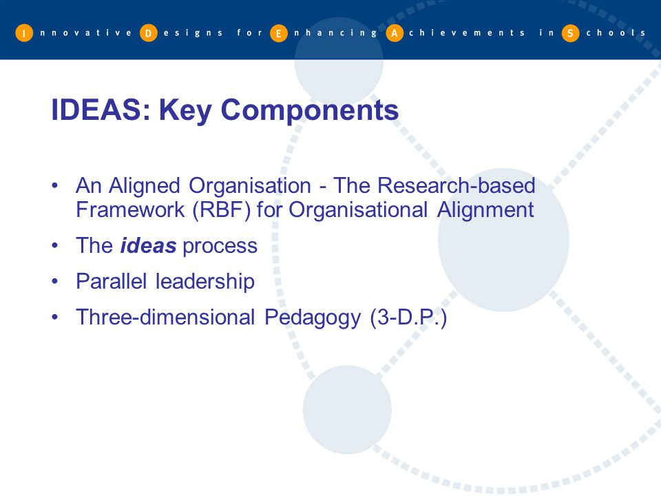 IDEAS: Key Components An Aligned Organisation - The Research-based Framework (RBF) for Organisational Alignment.
