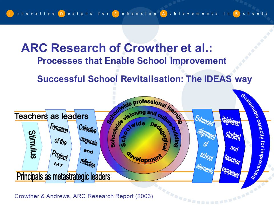 ARC Research of Crowther et al