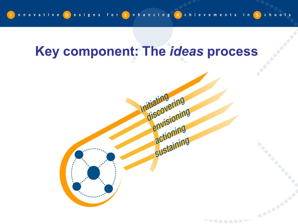 Key component: The ideas process