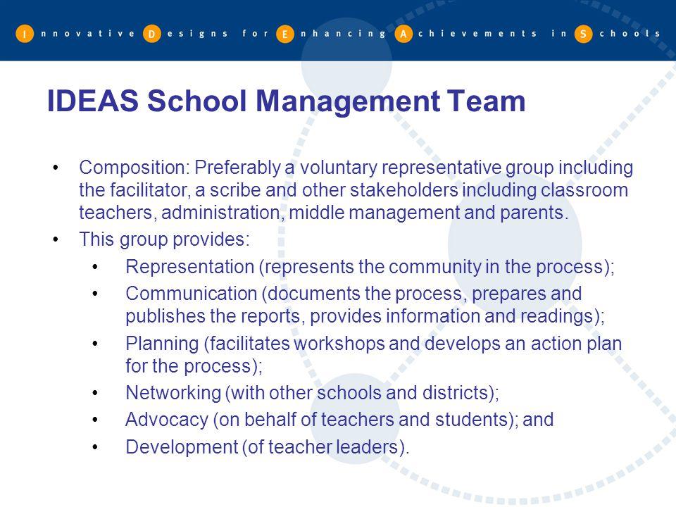 IDEAS School Management Team