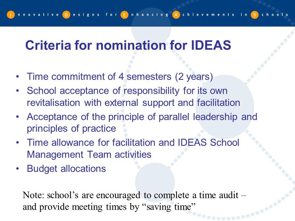 Criteria for nomination for IDEAS
