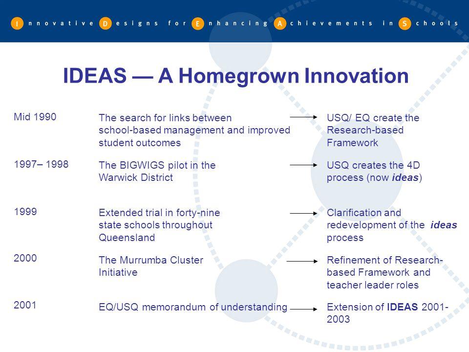 IDEAS — A Homegrown Innovation