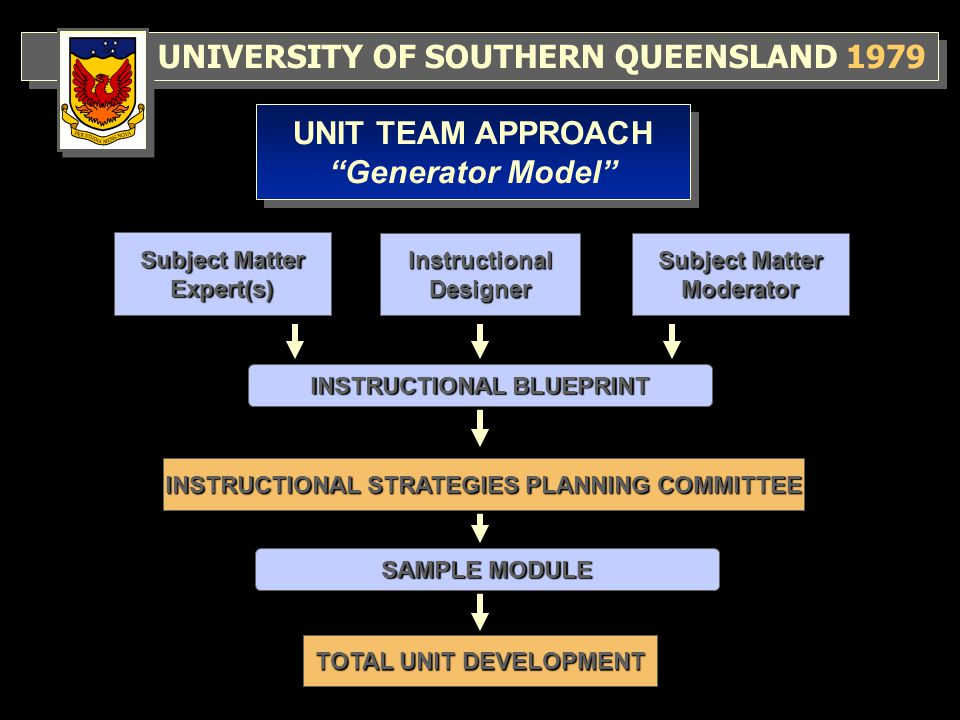 UNIVERSITY OF SOUTHERN QUEENSLAND 1979