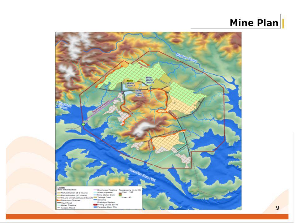 Mine Plan 9