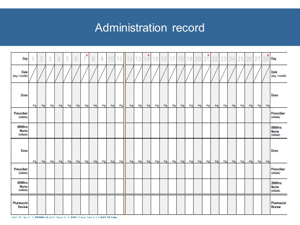 Administration record