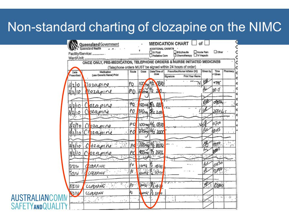 Non-standard charting of clozapine on the NIMC