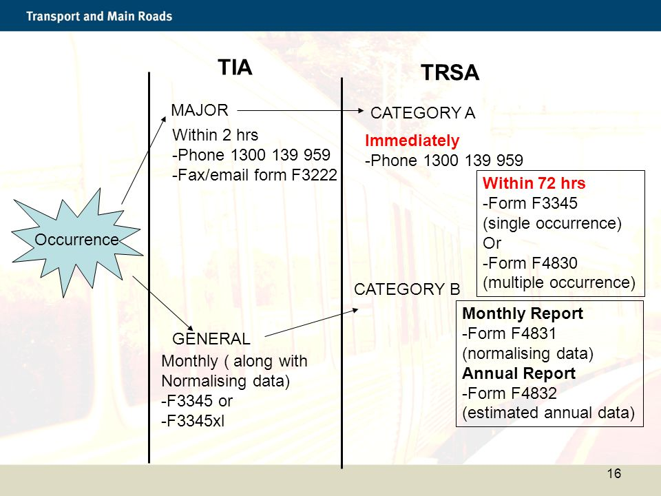 TIA TRSA MAJOR CATEGORY A Within 2 hrs Immediately Phone 1300 139 959