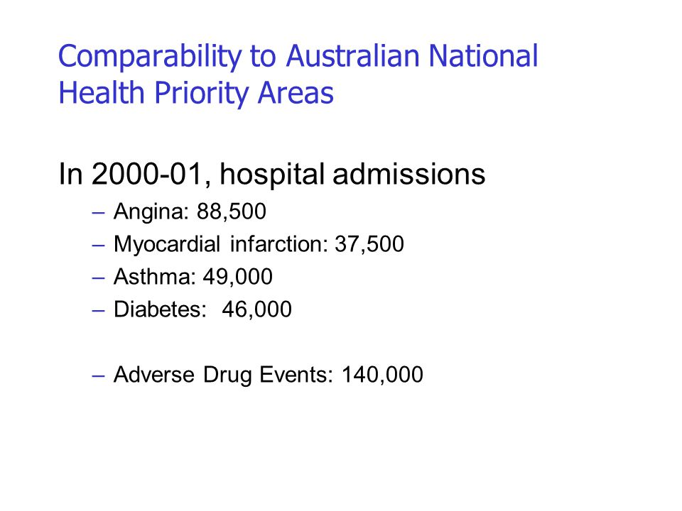 Comparability to Australian National Health Priority Areas