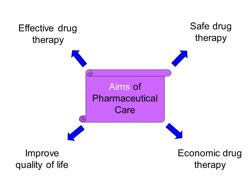Effective drug therapy