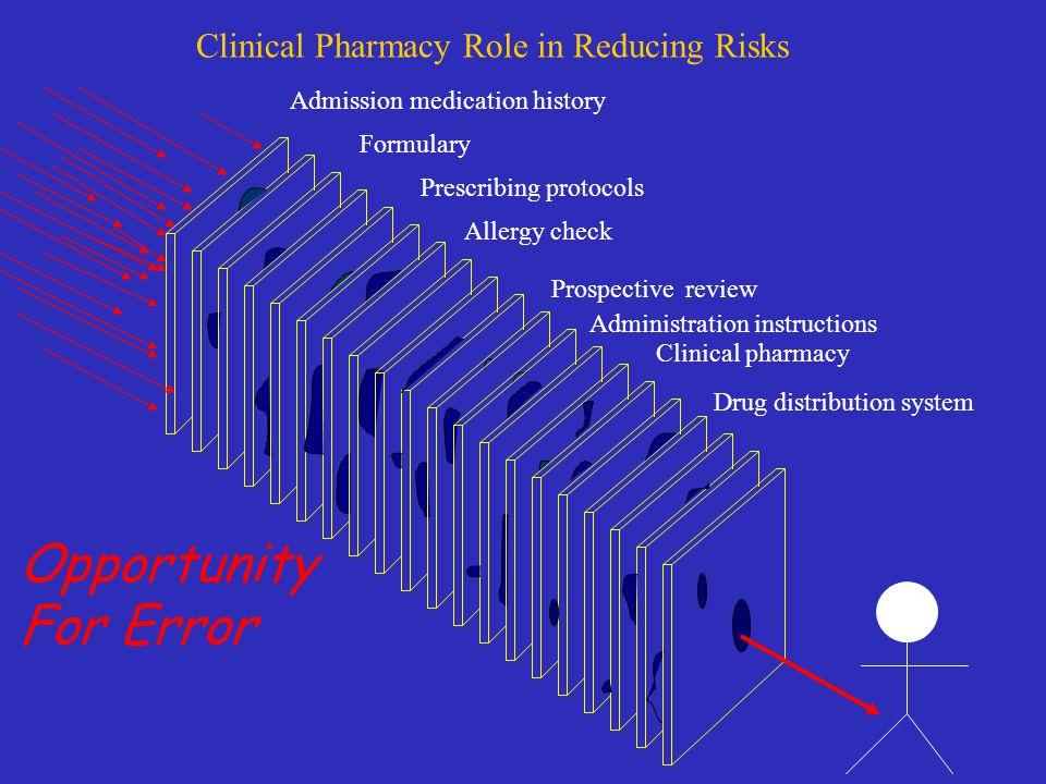 Opportunity For Error Clinical Pharmacy Role in Reducing Risks