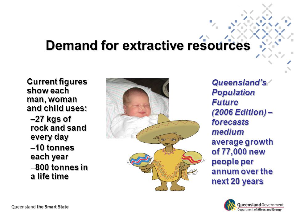 Demand for extractive resources