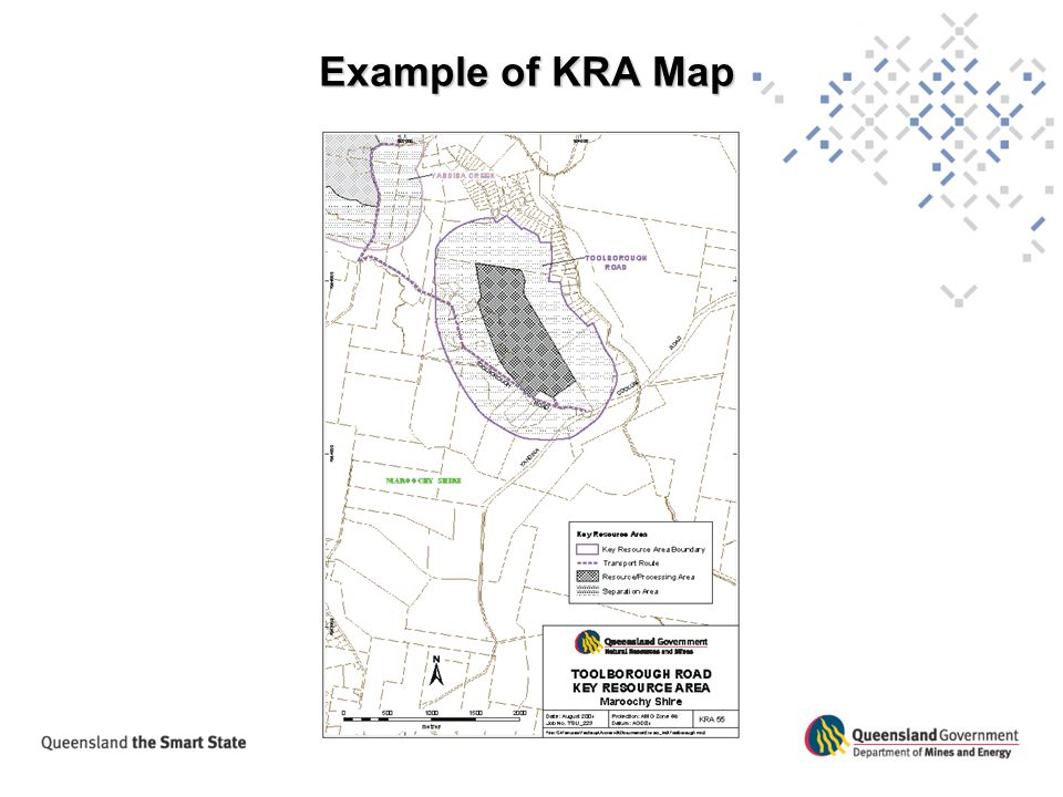 Example of KRA Map