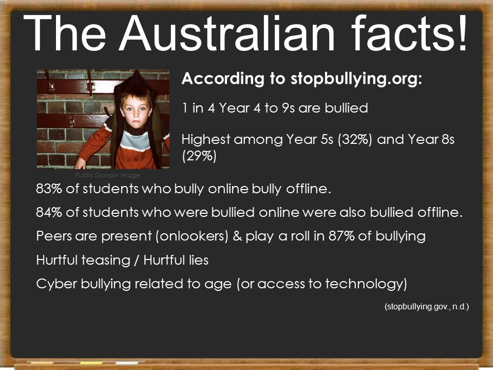 The Australian facts! According to stopbullying.org: