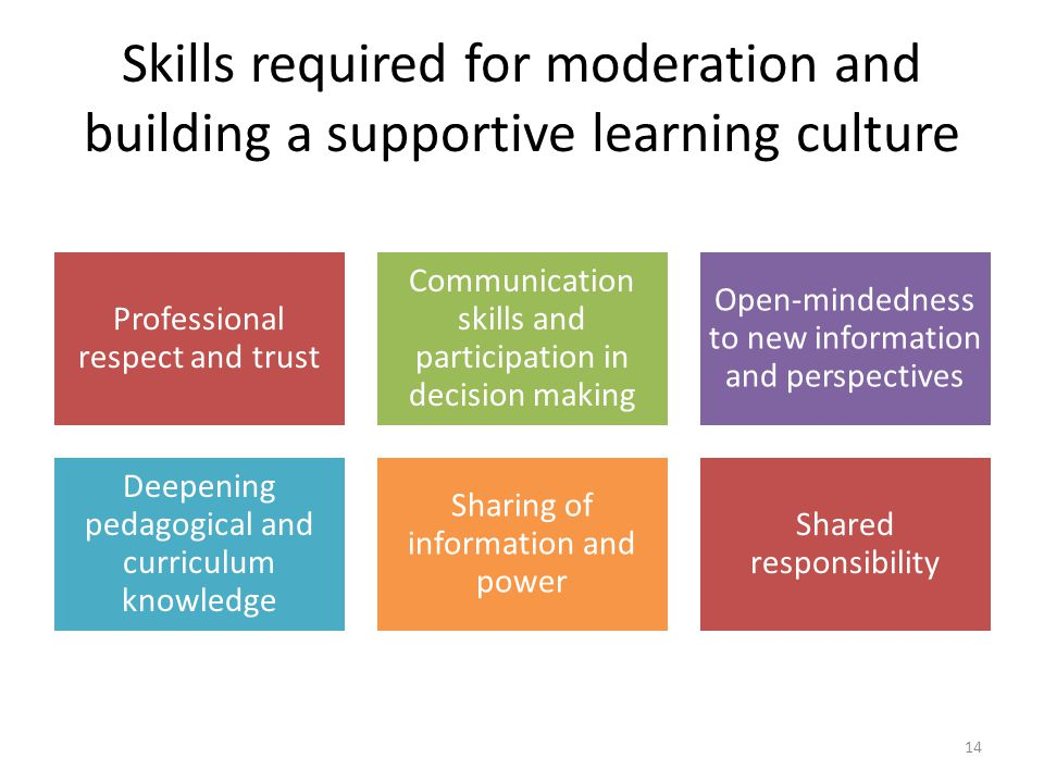 Skills required for moderation and building a supportive learning culture