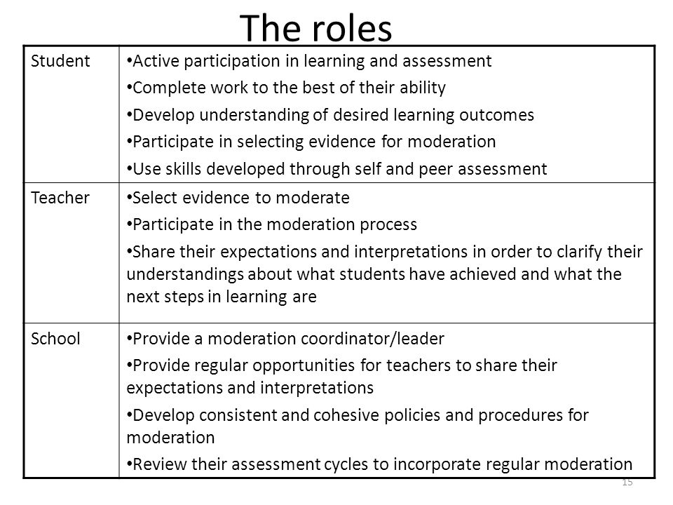 The roles Student Active participation in learning and assessment