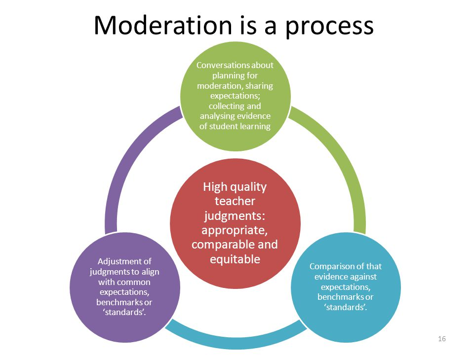 Moderation is a process