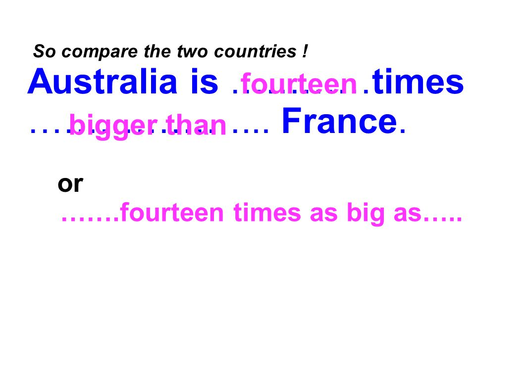Australia is …………times ………………... France.