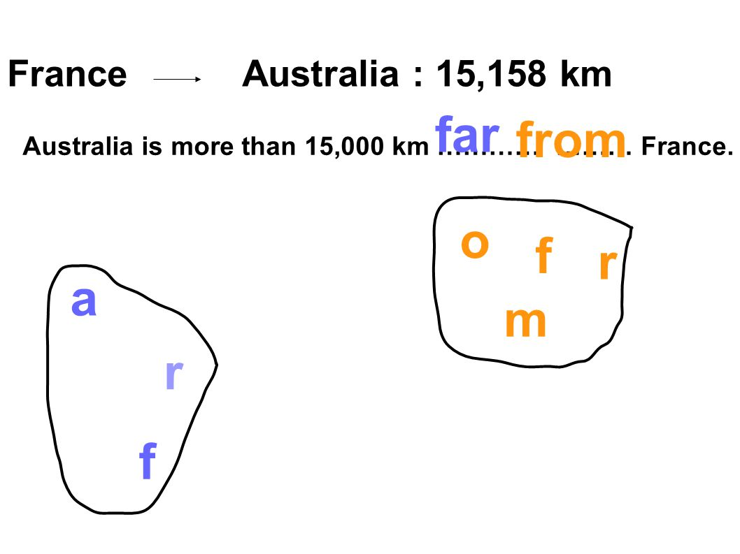 far from o f r a m r f France Australia : 15,158 km