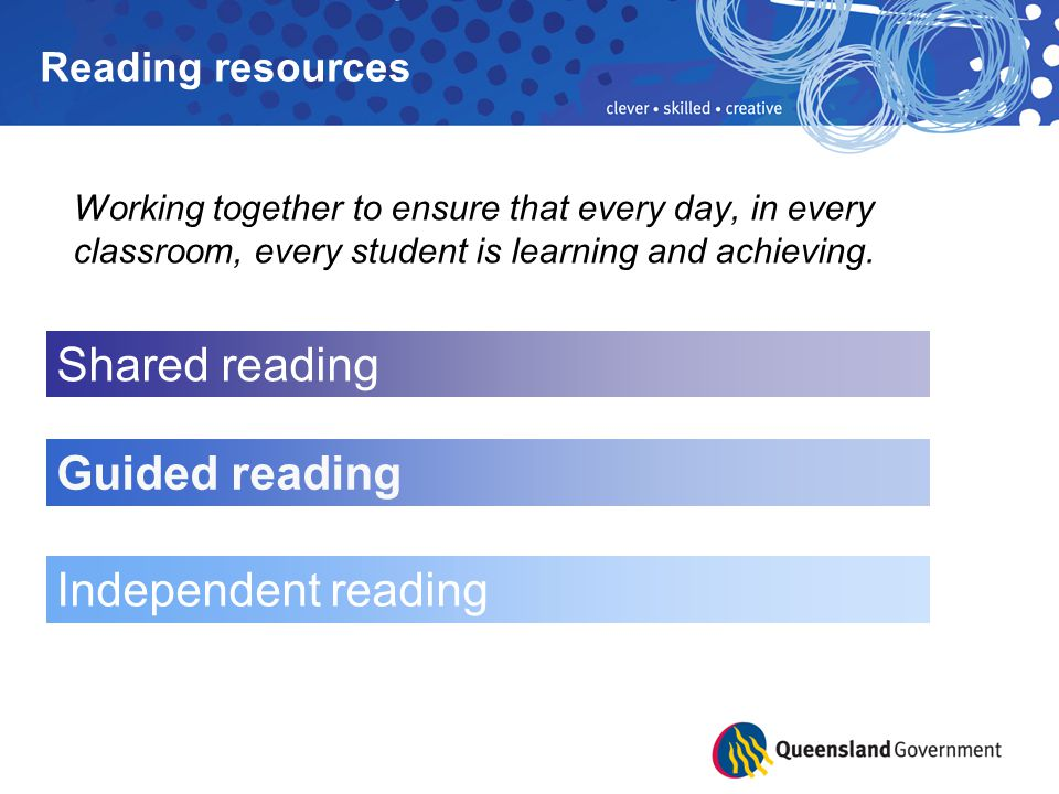 Shared reading Guided reading Independent reading Reading resources