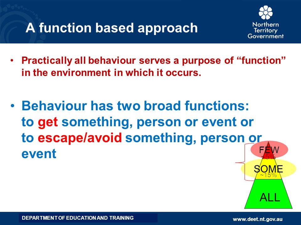 A function based approach