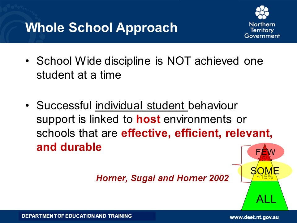 Whole School Approach School Wide discipline is NOT achieved one student at a time.