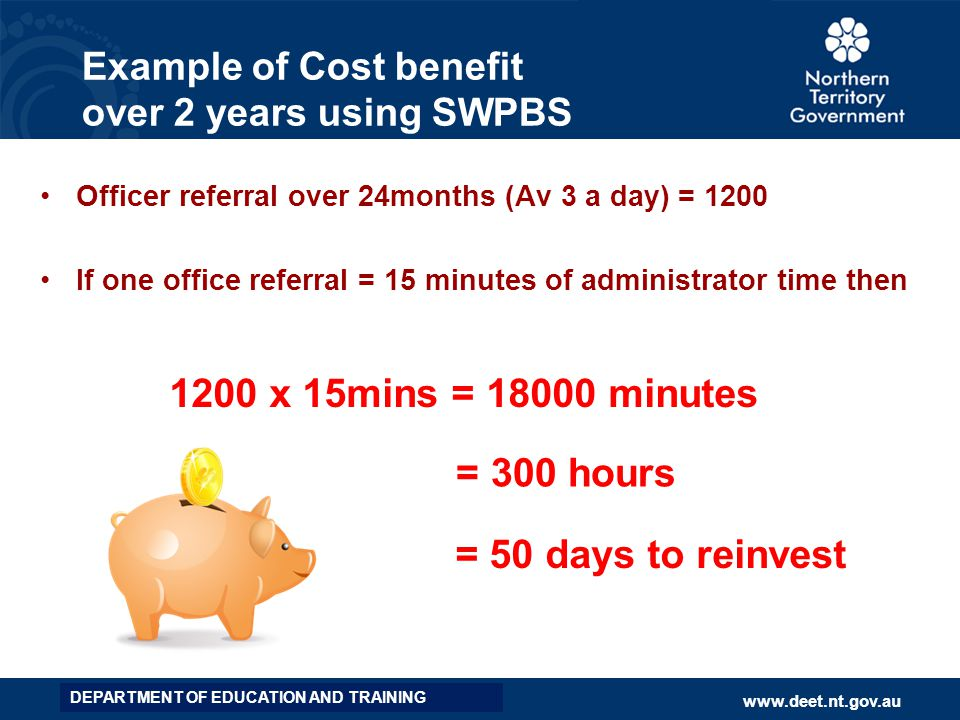 Example of Cost benefit over 2 years using SWPBS