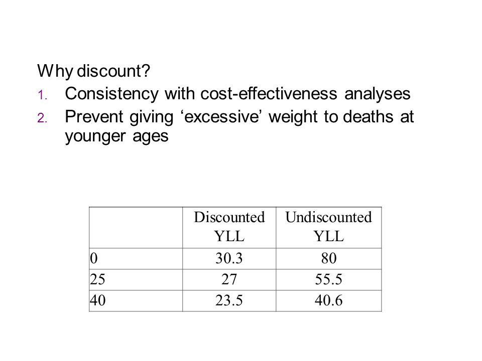 Consistency with cost-effectiveness analyses