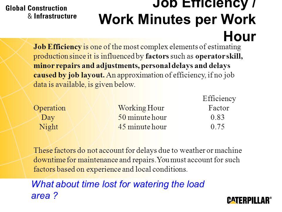 Job Efficiency / Work Minutes per Work Hour