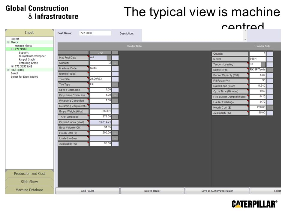 The typical view is machine centred …