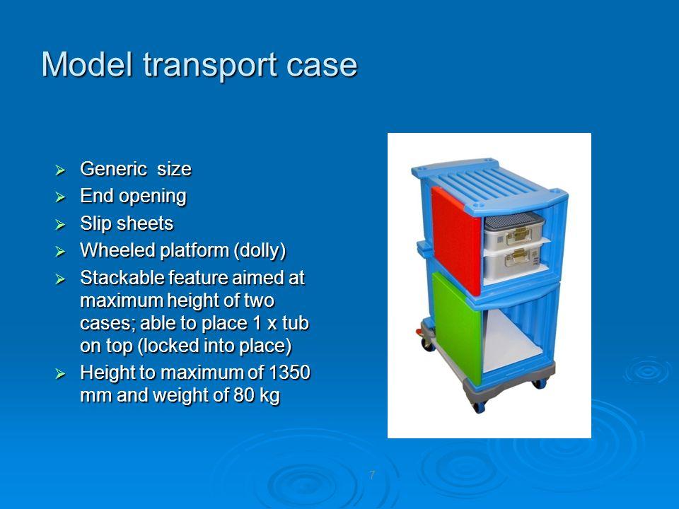 Model transport case Generic size End opening Slip sheets