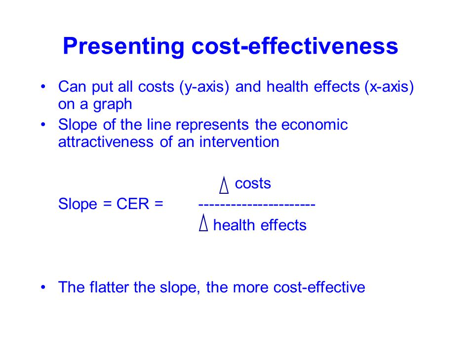 Presenting cost-effectiveness