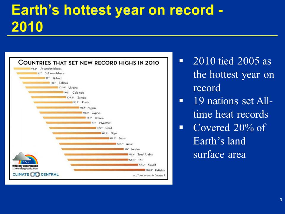 Earth's hottest year on record - 2010