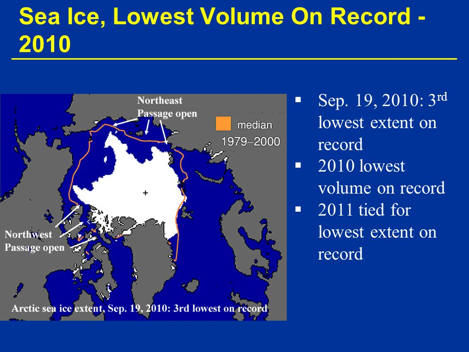 Sea Ice, Lowest Volume On Record - 2010