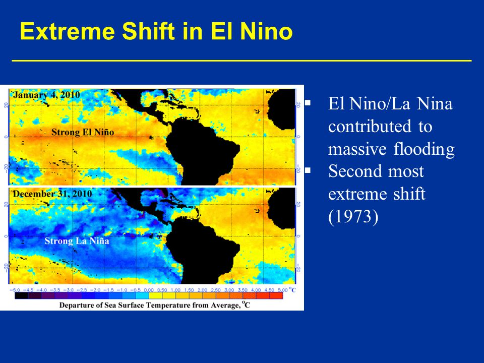 Extreme Shift in El Nino